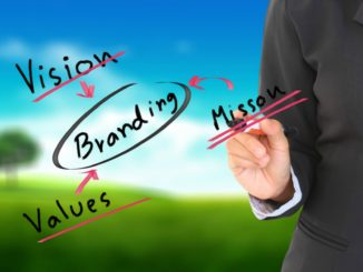 Business Branding Strategies