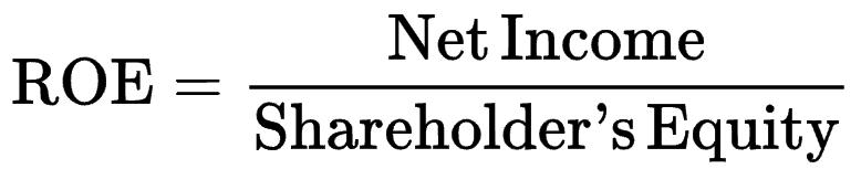 Profitability ratio Example Formula